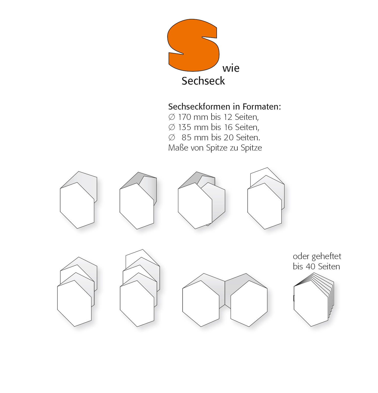 konturstanzen-sechseckformen